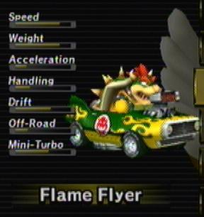 File:Flame flyer.jpg