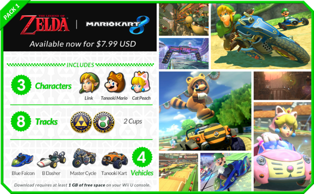 File:MK8-DLC-Pack-1-Chart.png