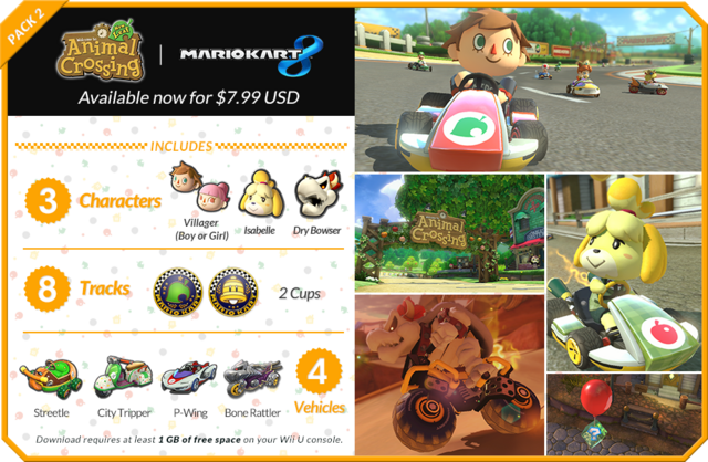 File:MK8-DLC-Pack-2-Chart.png