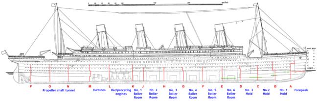 1100px-Titanic side plan annotated English