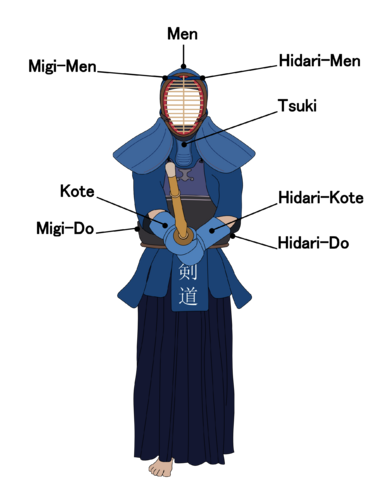 File:Kendo target areas.png