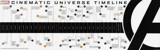 File:Avengers-time.jpg