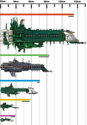 Imperial - Fleet Size Scale