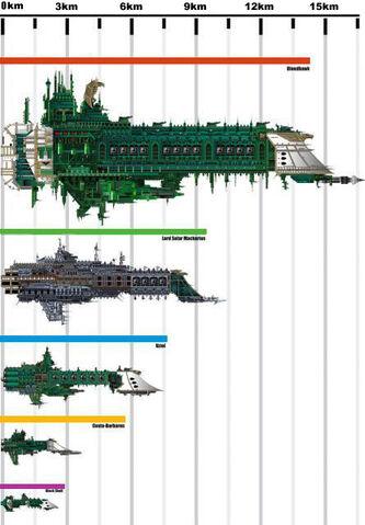 File:Imperial - Fleet Size Scale.jpg