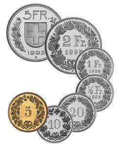 CHF coins