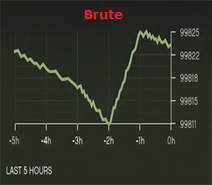 BAWSAQ-Template-Graph-5
