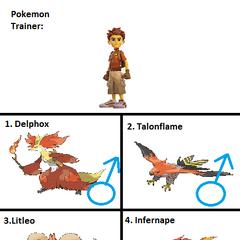 Matt's Pokemon