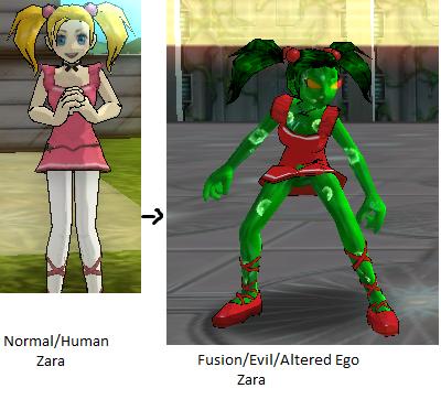 The differencebetweenhumanandfuse