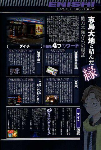 File:Daichi Devil Survivor 2 Artbook.jpg