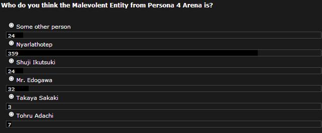 File:Poll 36 Malevolent Entity's Identity.png