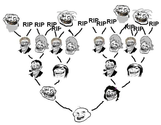File:Troll family tree.jpg