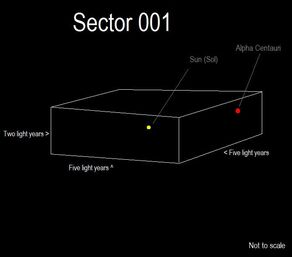 Sector 001