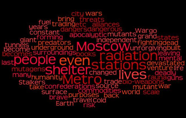 File:Metro2033Wordle.jpg