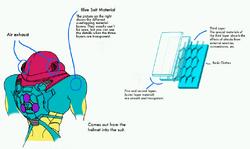 Fusion Suit Mechanics 3