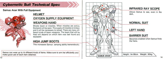 File:CyberSuitTechSpec M2Manual.png