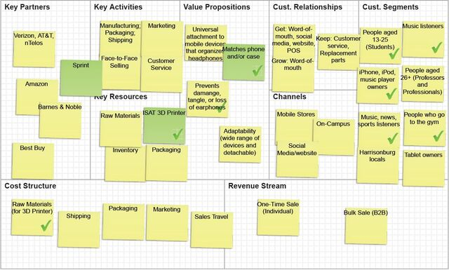 File:Business Model Canvas.jpg