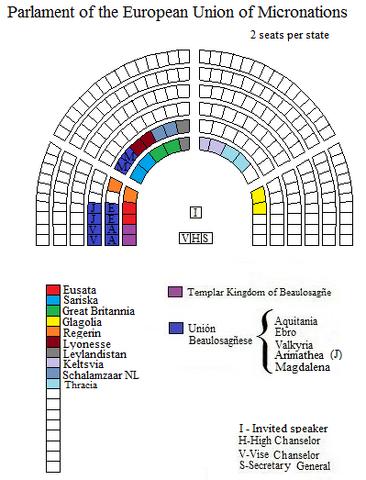 File:EU (M) Seating.png