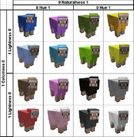 Sheeps of Minecraft