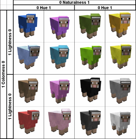 File:Sheeps of Minecraft.png