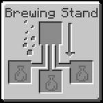 GUI Brewing Stand