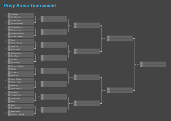 FANMADE Pony Arena Tournament Bracket