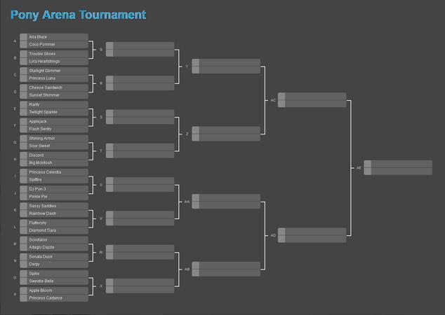 FANMADE Pony Arena Tournament Bracket