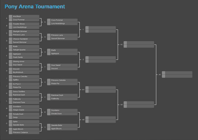 FANMADE Pony Arena Tournament Round 2a Bracket