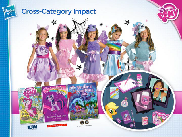 File:HAS Toy Fair 2013 Presentation slide 60.png