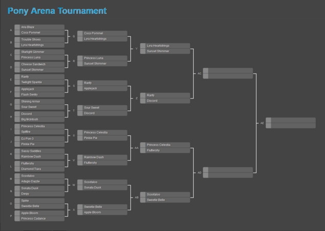 FANMADE Pony Arena Tournament 3 Bracket