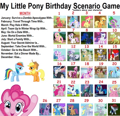FANMADE My little pony birthday scenario game by emerlees