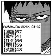 Hideki Yamamura test scores