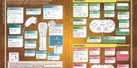 MH3: Basic Controls