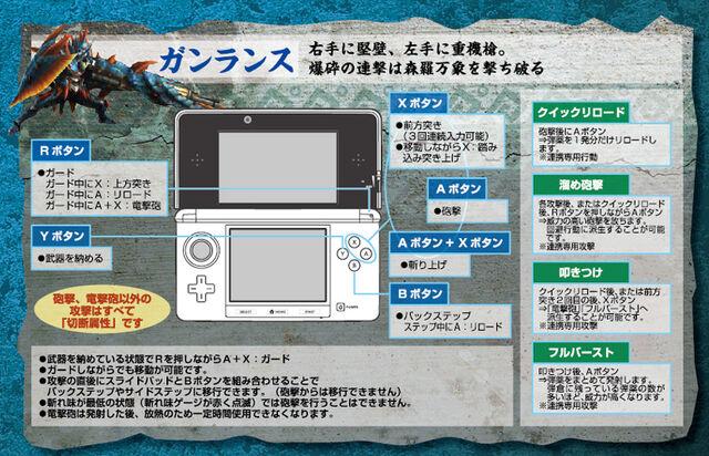 File:MH3G-Gunlance Controls.jpg