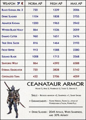 File:Attack Power Chart.jpg