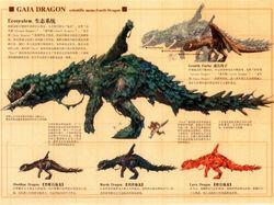 MH Concept Gaia Dragons