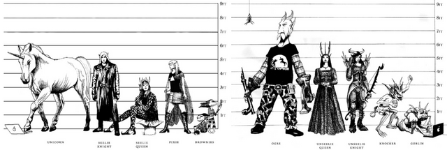 File:Codex Fair Folk.png