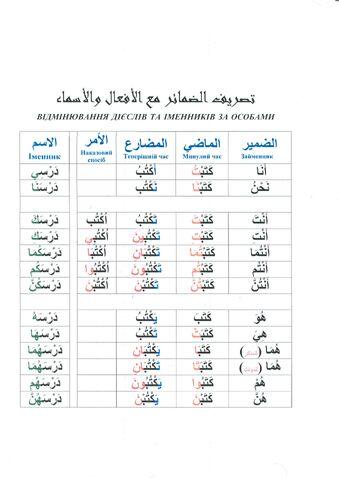 File:Arab-glagol1.jpg