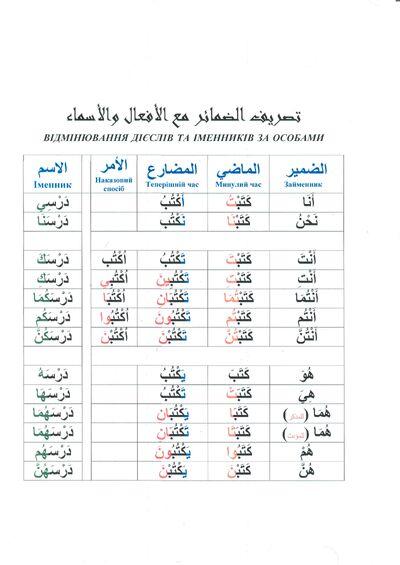 Arab-glagol1