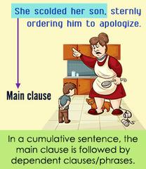 File:Cumulative sentence.jpg