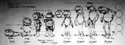 Kermit-through.the.years