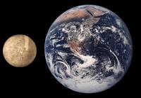 Comparación Mercurio-Tierra