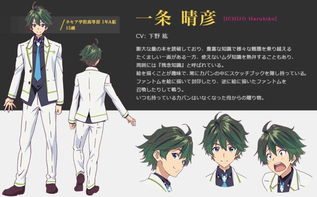 File:Haruhiko Ichijo Character Design.png