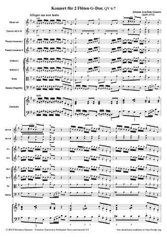 File:IMSLP316551-PMLP80491-Quantz Doppio-Concerto score Page 02.jpg