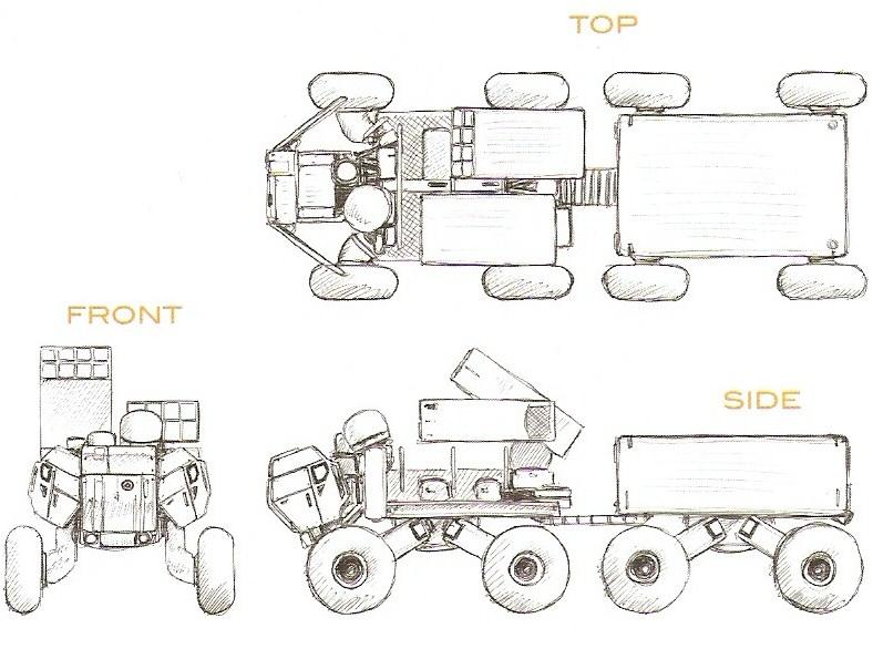 land vehicles  lunar units