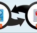 Networker Trade Module