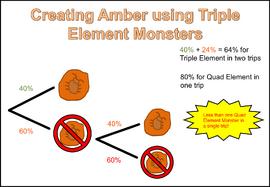Wondermine efficiency amber