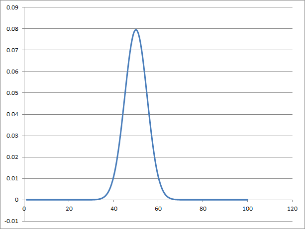 File:Binomial curve.png