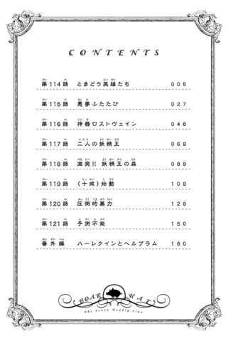 File:Volume 15 contents.png