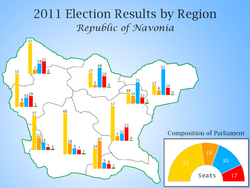 Map of Navonia 2011 Elections
