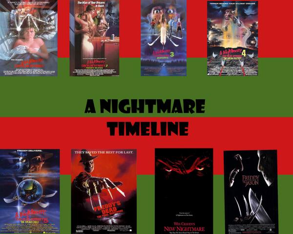 File:NOES Timeline.png